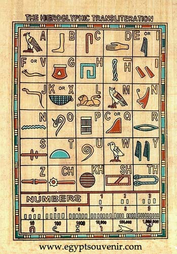 Egyptian papyrus paintings - Hieroglyphic Alphabets papyrus