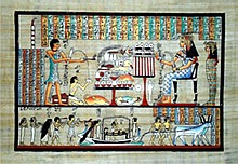 Death Ceremony & Sacrifices papyrus painting
