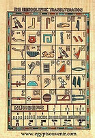 Hieroglyphic Alphabets Papyrus - Egyptian hand made papyrus paintings